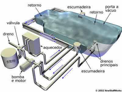 como projetar e construir piscina 12jpg - Como Construir Una Piscina