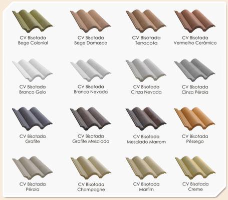 Tipos de telhas para varanda